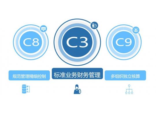 财贸ERP C3 发布丨核心聚焦老七影院E,不同凡响
