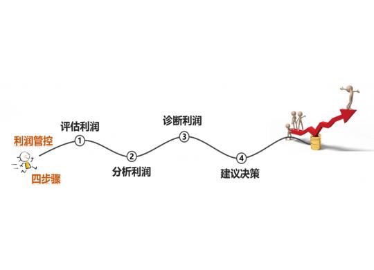 管家婆财贸ERP C系产品 --- 财务数据内控