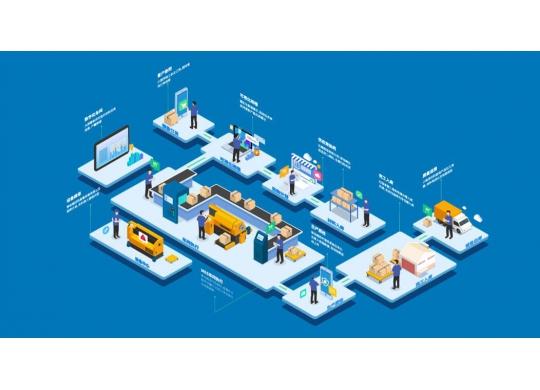 智慧工厂丨管家婆赋能智能制造,打造数字可视化车间